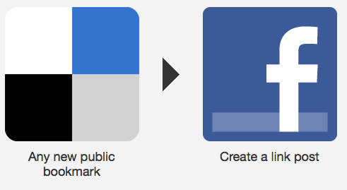 Sync Posts Between Facebook, Twitter, Google+ & Your Links [Facebook Tip/Hack Of The Week] Delicious To Facebook