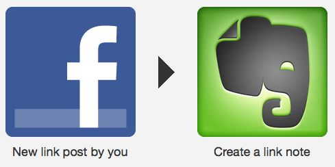 Sync Posts Between Facebook, Twitter, Google+ & Your Links [Facebook Tip/Hack Of The Week] Facebook Links To Evernote