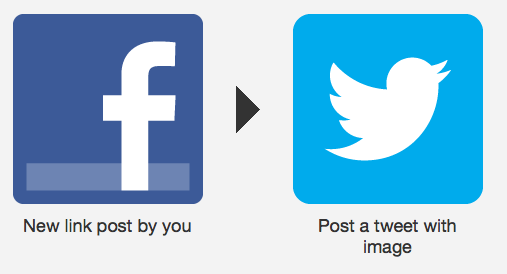 Sync Posts Between Facebook, Twitter, Google+ & Your Links [Facebook Tip/Hack Of The Week] Facebook Links To Twitter