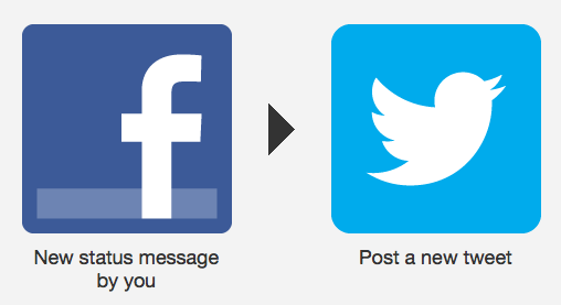 Sync Posts Between Facebook, Twitter, Google+ & Your Links [Facebook Tip/Hack Of The Week] Facebook To Twitter