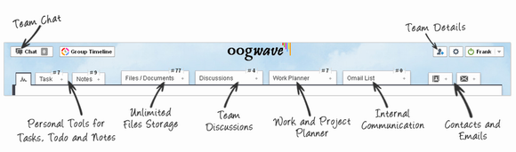 online workgroup collaboration