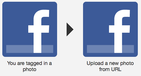 Using IFTTT To Automate All Your Facebook Photos & Video [Facebook Tip Or Hack Of The Week] Tagged Facebook To Facebook