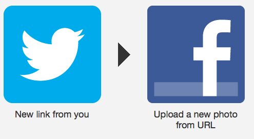 Sync Posts Between Facebook, Twitter, Google+ & Your Links [Facebook Tip/Hack Of The Week] Twitter Photos To Mobile Uploads