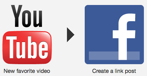 Using IFTTT To Automate All Your Facebook Photos & Video [Facebook Tip Or Hack Of The Week] YouTube Favourite To Facebook