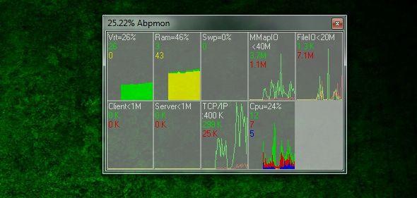 abpmon   AbpMon: Dockable Toolbar Which Displays System Stats [Windows]