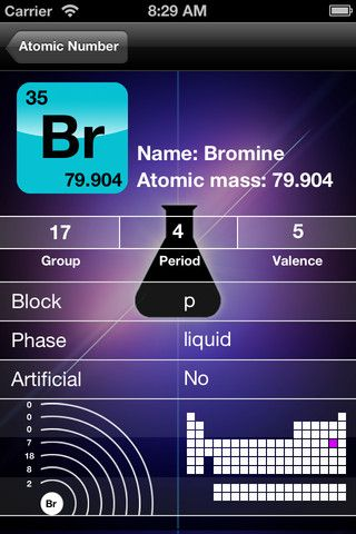 periodic table ios