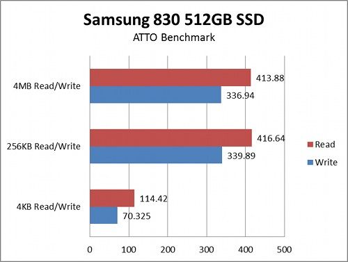 samsung 830 ssd solid state drive review
