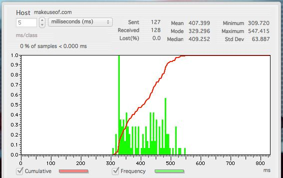 whatroute1   WhatRoute: Visualize The Path Data Packets Travel To Reach Your Computer [Mac]