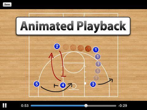 educational videos ipad