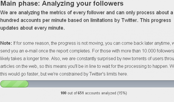 analysis of twitter followers