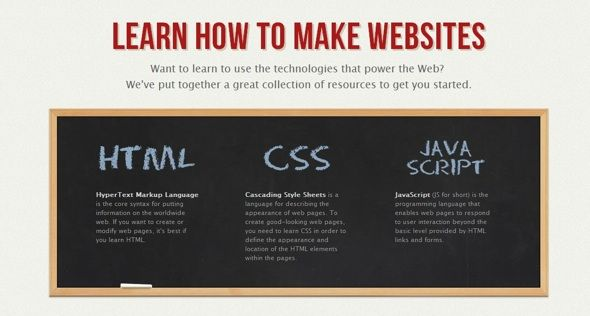 Learn To Code: 10 Free And Fantastic Online Resources To Hone Your Skills mozilla developer
