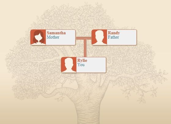 FAther   Rootsy: Create a Family Tree & Share Pictures, Videos, & Stories With Your Tree Members