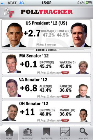polls 2012 us election