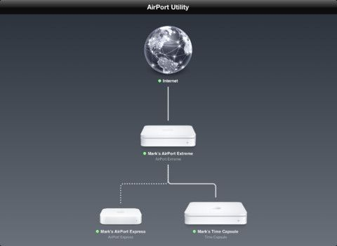 manage wifi network