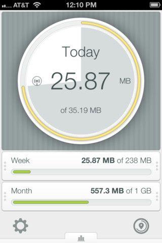 monitor data usage on iphone