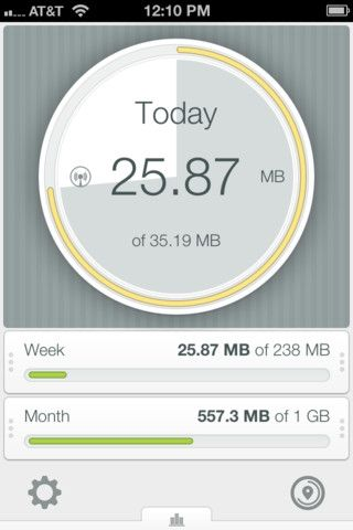 monitor data usage on iphone