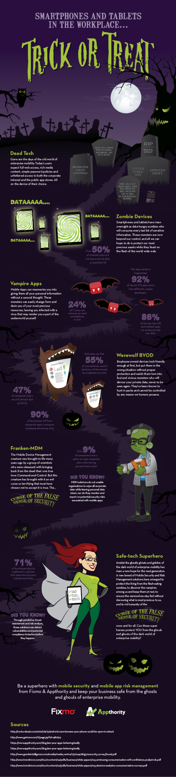 Halloween Trick or Treat [INFOGRAPHIC] halloween small