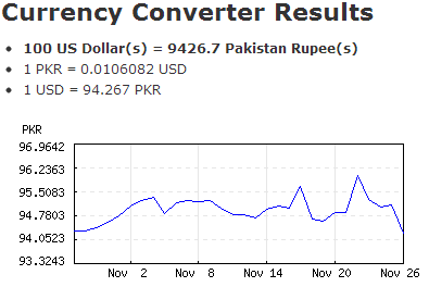 GoCurrency: Quickly Convert Present Currency Values & View Past Currency Rates GoCurrency2