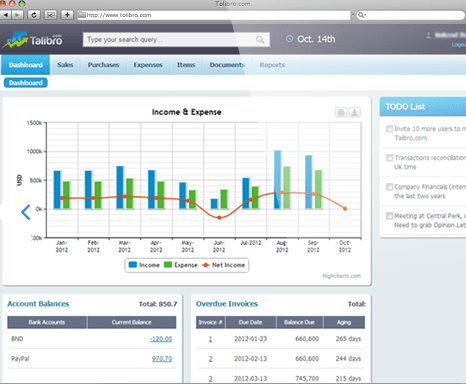 manage customer accounts