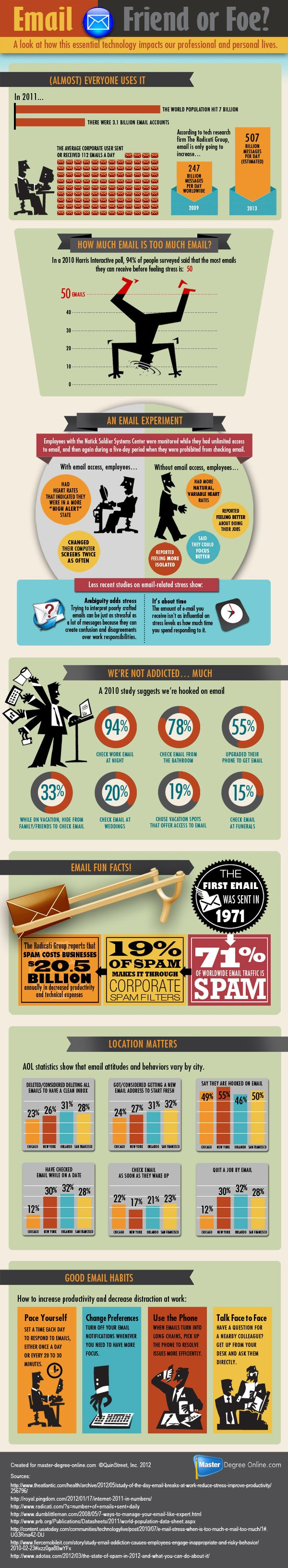Email - Friend Or Foe? [INFOGRAPHIC] less email