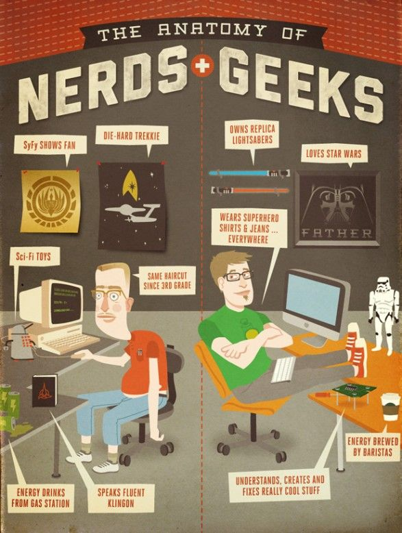 The Anatomy of Nerds & Geeks [INFOGRAPHIC] the anatomy of nerds geeks