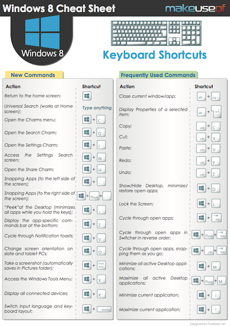 Windows 8 Keyboard Shortcuts win8keythumb 2
