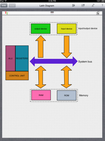 Lekh Diagram1   Lekh Diagram: Easily Create All Types Of Diagrams, Flow Charts, & Mind Maps [iPad]