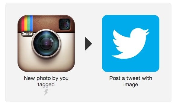 how to integrate instagram and twitter