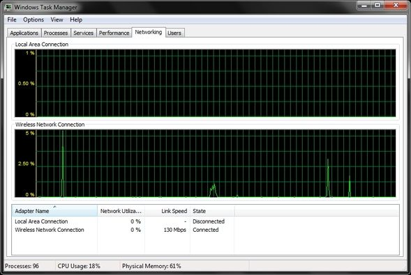 Mysteries Of The Windows 7 Task Manager: Why You Don't Need an Alternative WTM Networking