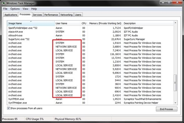 Mysteries Of The Windows 7 Task Manager: Why You Don't Need an Alternative WTM Other User Processes