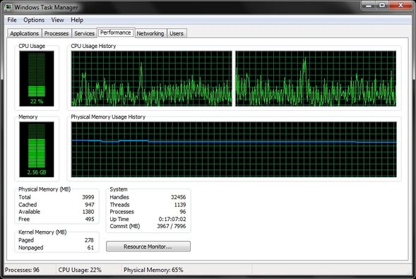 Mysteries Of The Windows 7 Task Manager: Why You Don't Need an Alternative WTM Performance