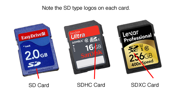 how to choose the right sd memory card