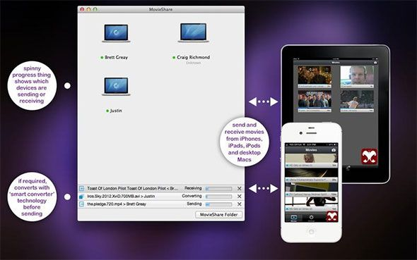 movieshare1   MovieShare: Copy Videos Between Your Mac & iOS Devices [OSX]