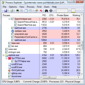 Process Explorer – The Most Powerful Task Manager Replacement [Windows]