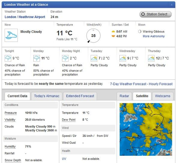 weather forecast websites