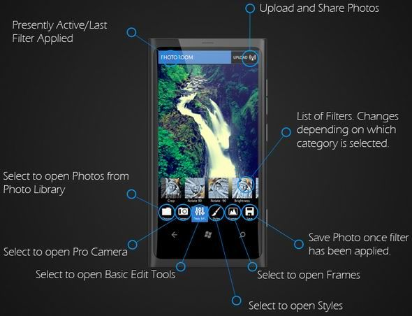 photo app for windows phone