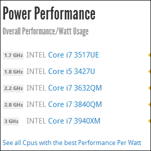 Do You Really Need The Most Expensive CPU? Find Out With CPU Boss