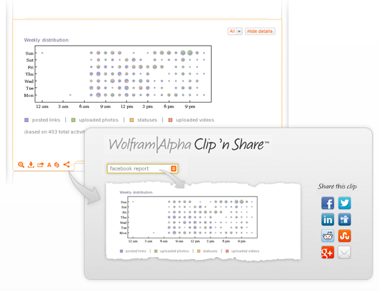 Use Wolfram Alpha To Dig Up Cool Statistics About Your Facebook Account [Weekly Facebook Tips] Facebook Wolfram Alpha Clip Share