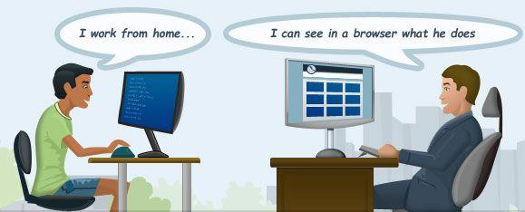 monitor employees work