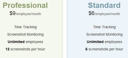 screenshot monitor1   ScreenshotMonitor: Get Screenshots Of Employee Screens To Monitor Their Work