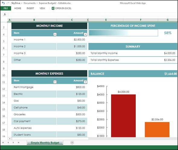 Get Your Finances In Order With 9 Financial Web Tools Office Web Apps Budget Spreadsheet