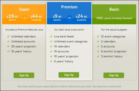 Get Your Finances In Order With 9 Financial Web Tools PocketSmith pricing