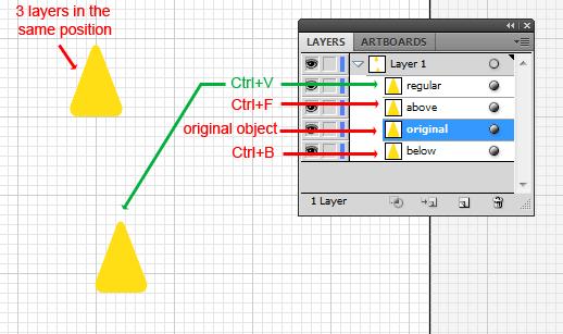 Hướng dẫn cho người mới bắt đầu Adobe Illustrator illustrator 11