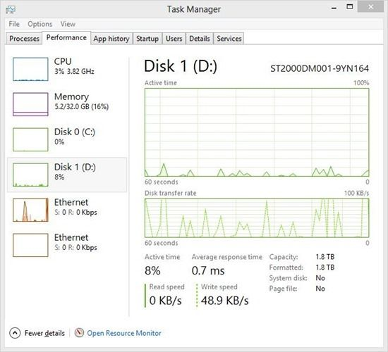 5 Vital System Tools Every Windows User Should Know About taskmanager5