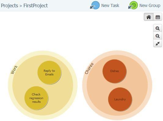 visual representation of tasks