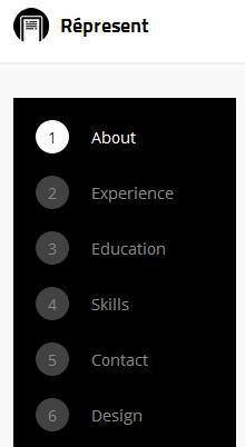 publish resume online