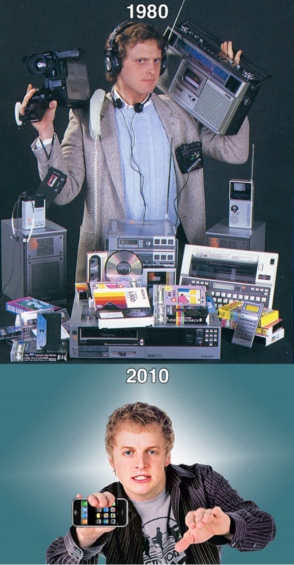 Thou Shalt Consume: The Story of Consumer Electronics [Feature] Technology 1980 vs
