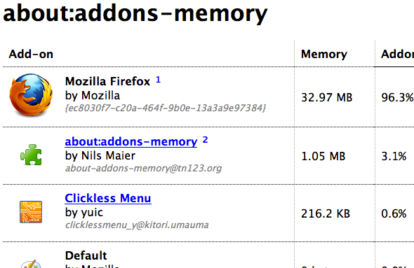 about:addons-memory