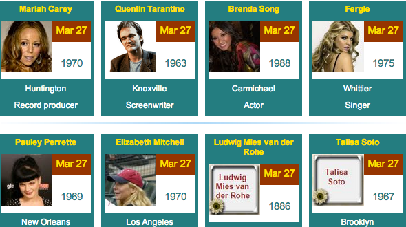 the birthdays of famous people