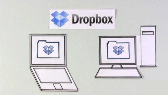 The Unofficial Guide To Dropbox dropbox 2